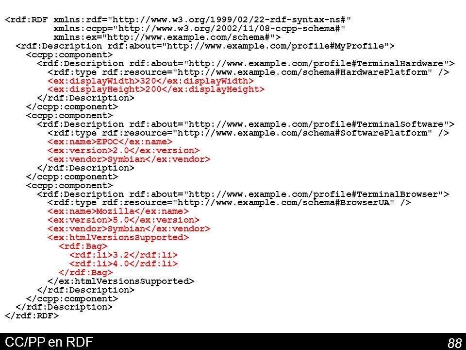 <rdf:RDF xmlns:rdf= http://www.w3.org/1999/02/22-rdf-syntax-ns#