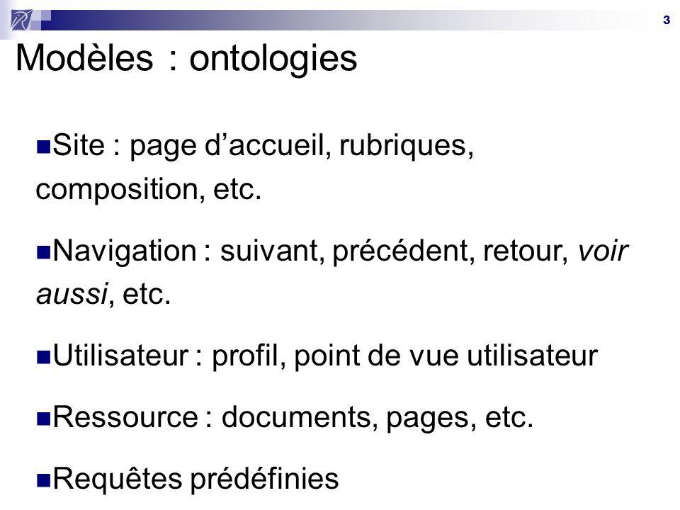 Modèles : ontologies Site : page d'accueil, rubriques, composition, etc. Navigation : suivant, précédent, retour, voir aussi, etc.