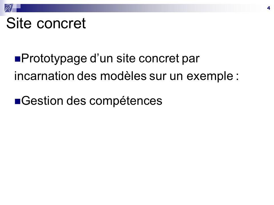 Site concretPrototypage d'un site concret par incarnation des modèles sur un exemple : Gestion des compétences.