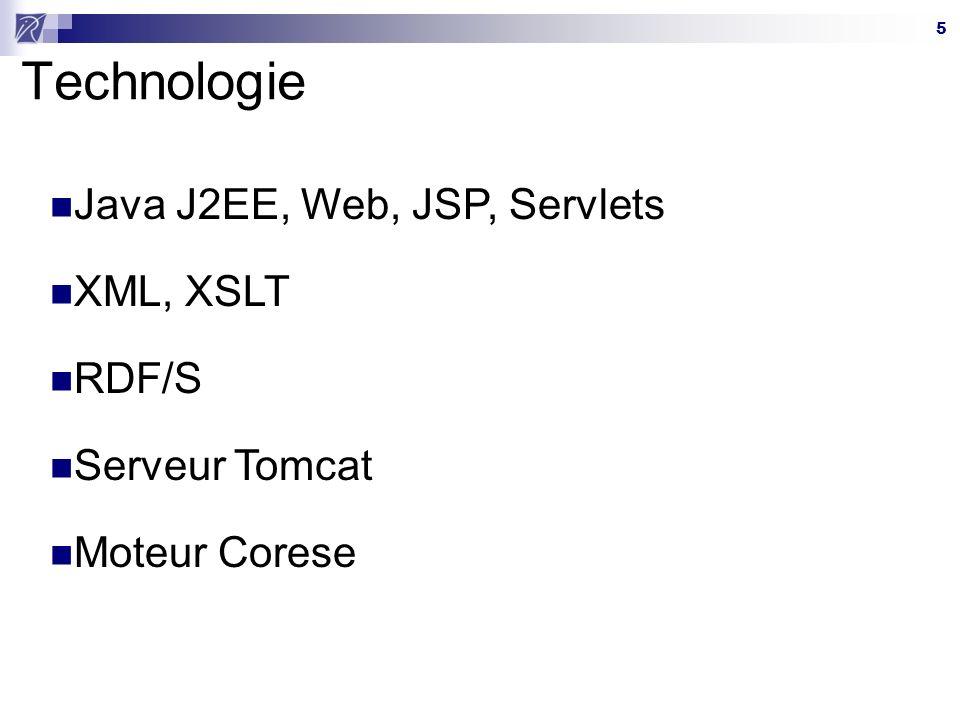 Technologie Java J2EE, Web, JSP, Servlets XML, XSLT RDF/S