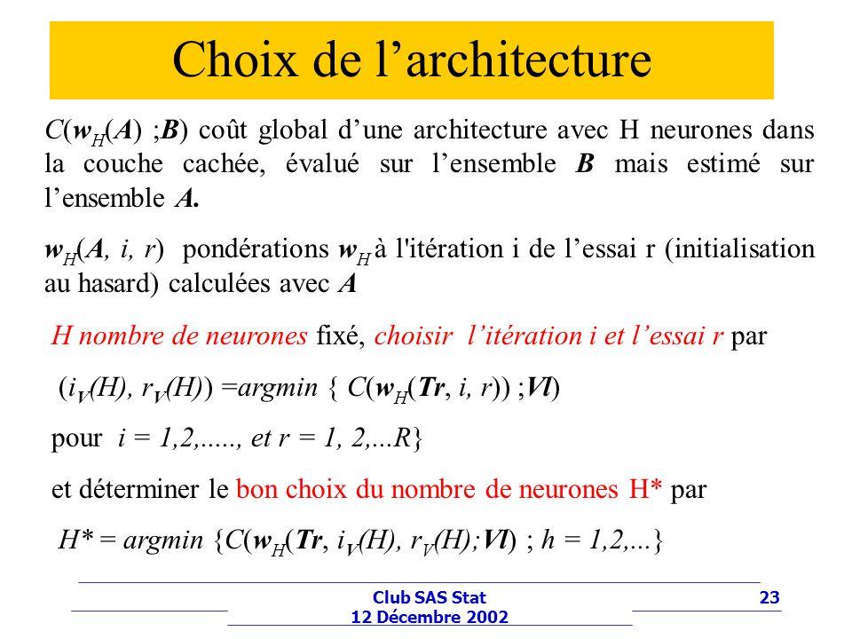 Choix de l'architecture