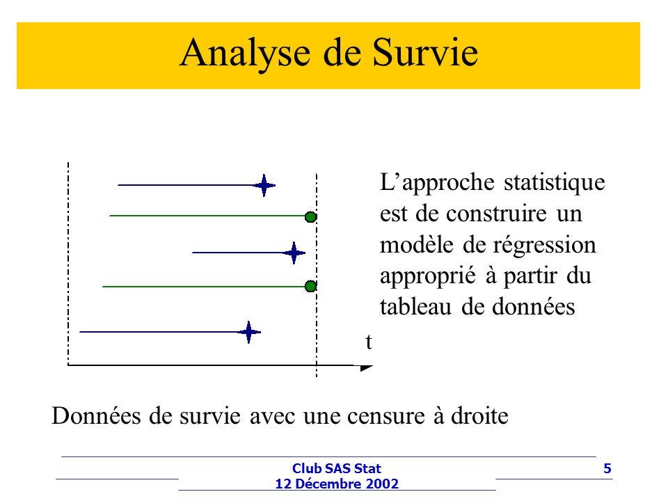 Analyse de Survie L'approche statistique est de construire un modèle de régression approprié à partir du tableau de données.