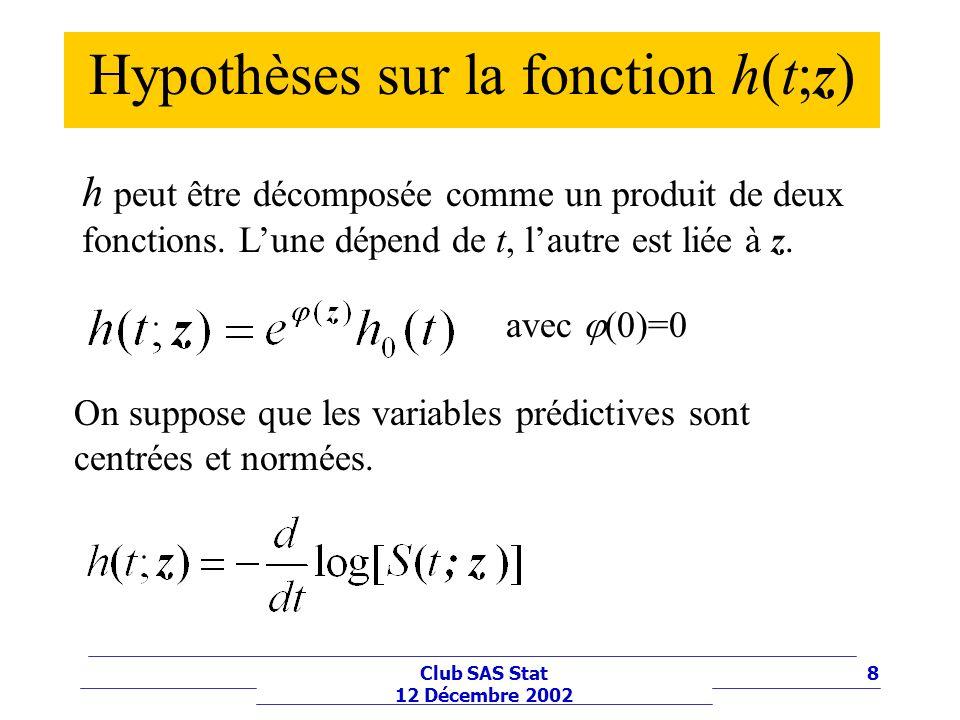 Hypothèses sur la fonction h(t;z)