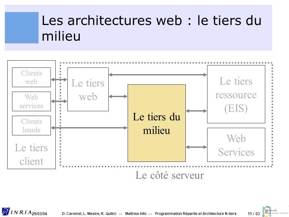 Les architectures web : le tiers du milieu