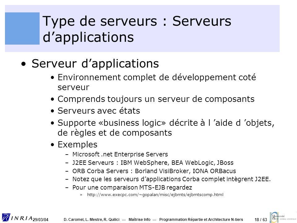 Type de serveurs : Serveurs d'applications