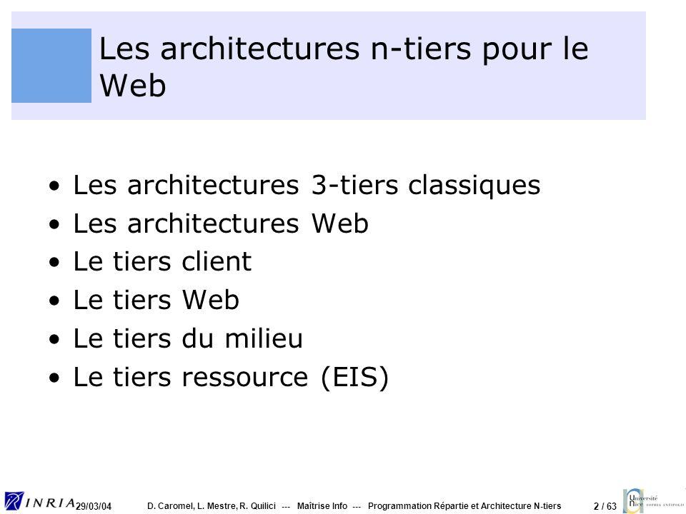 Les architectures n-tiers pour le Web
