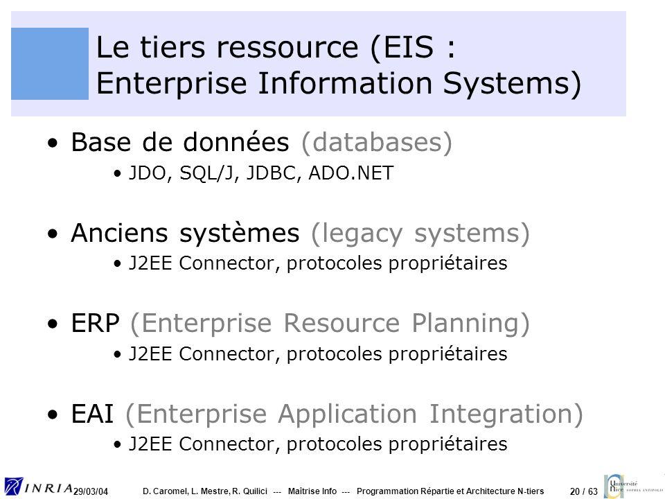 Le tiers ressource (EIS : Enterprise Information Systems)