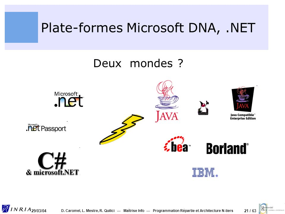 Plate-formes Microsoft DNA, .NET