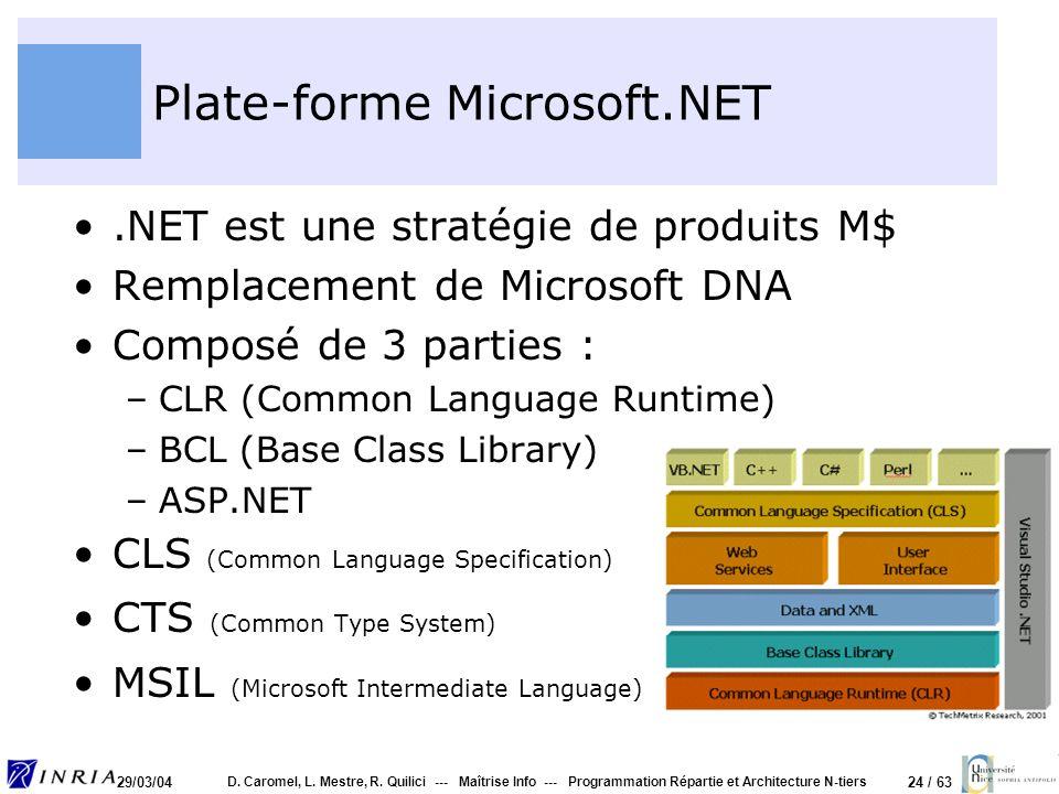 Plate-forme Microsoft.NET