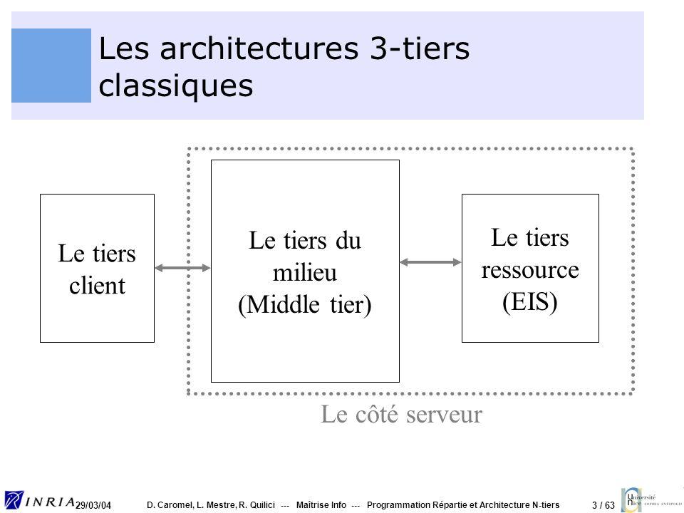 Les architectures 3-tiers classiques