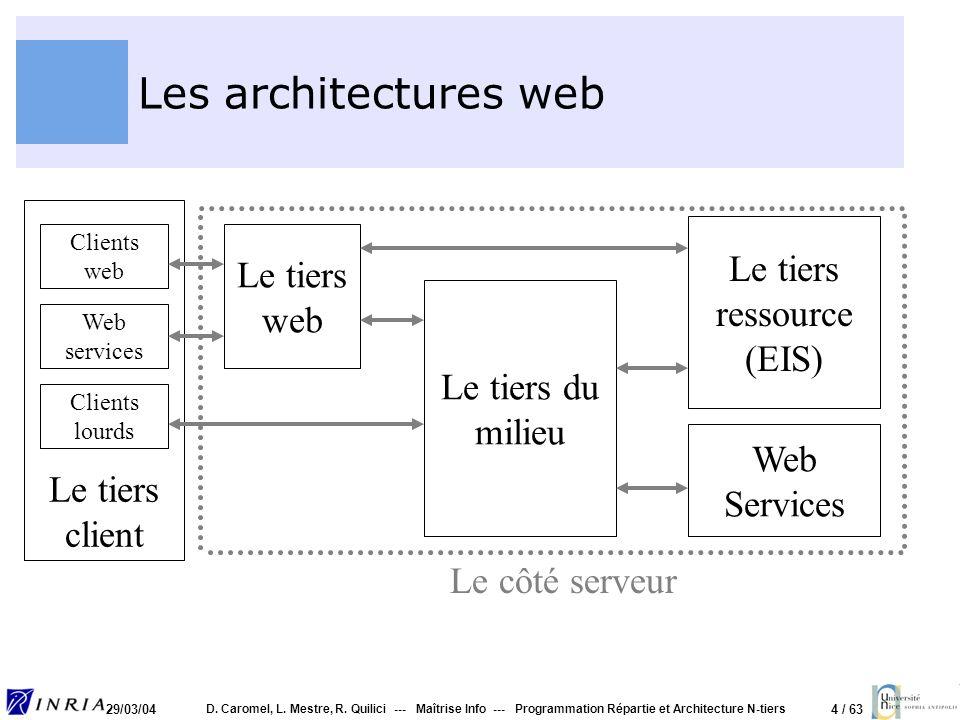 Les architectures web Le tiers ressource Le tiers web (EIS)