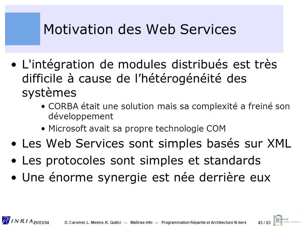 Motivation des Web Services