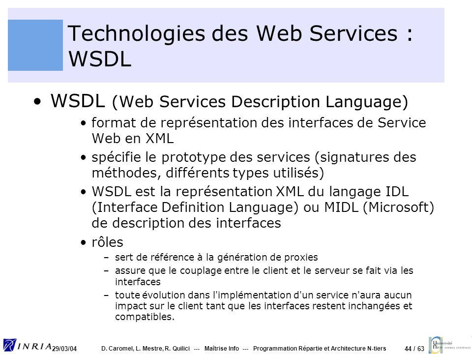 Technologies des Web Services : WSDL