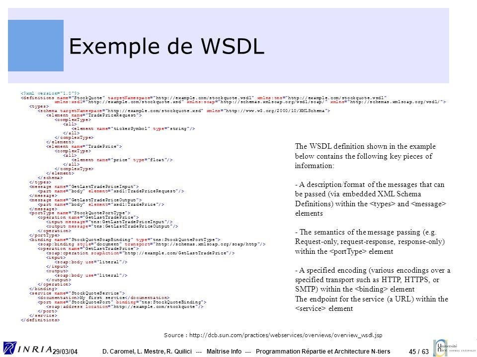 Exemple de WSDL < xml version= 1.0 >