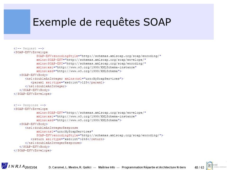 Exemple de requêtes SOAP