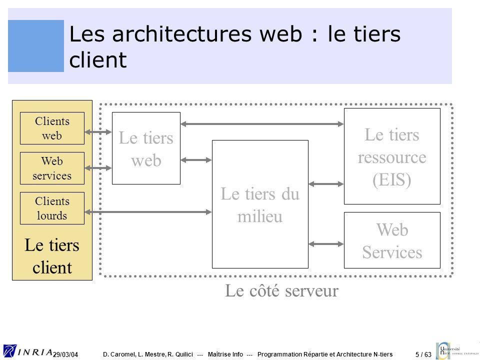 Les architectures web : le tiers client