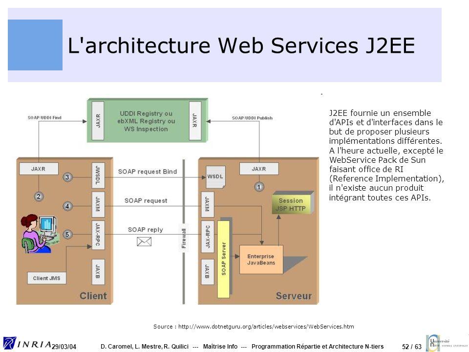 L architecture Web Services J2EE