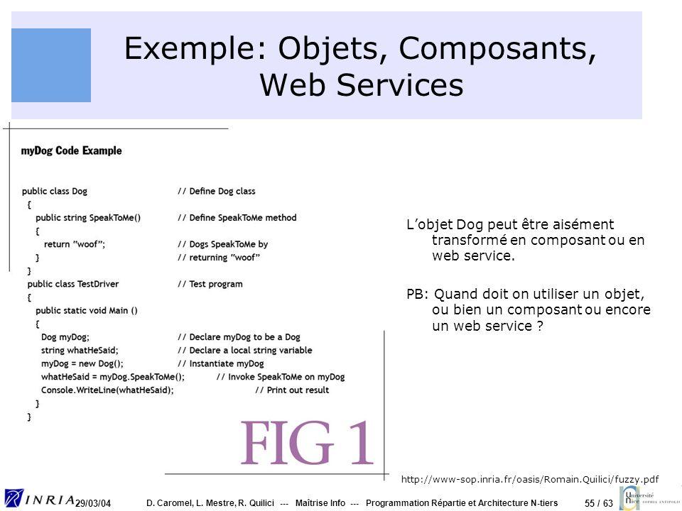Exemple: Objets, Composants, Web Services