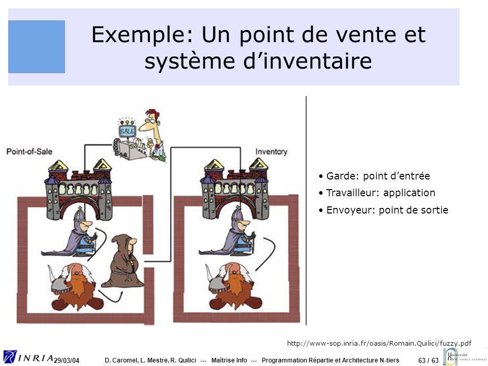 Exemple: Un point de vente et système d'inventaire