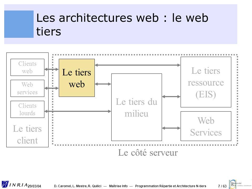 Les architectures web : le web tiers