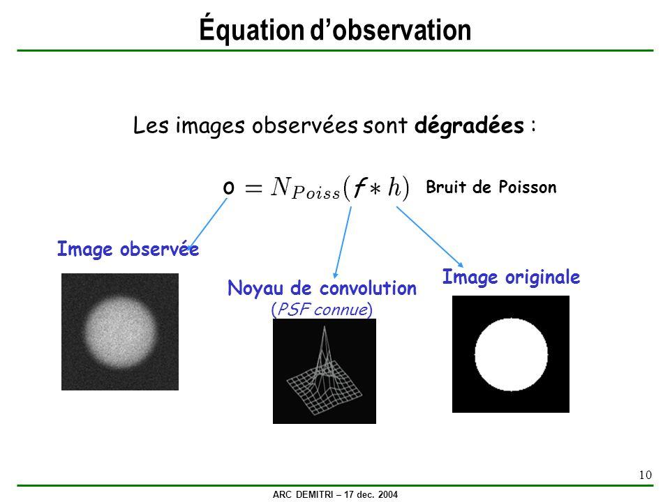 Équation d'observation