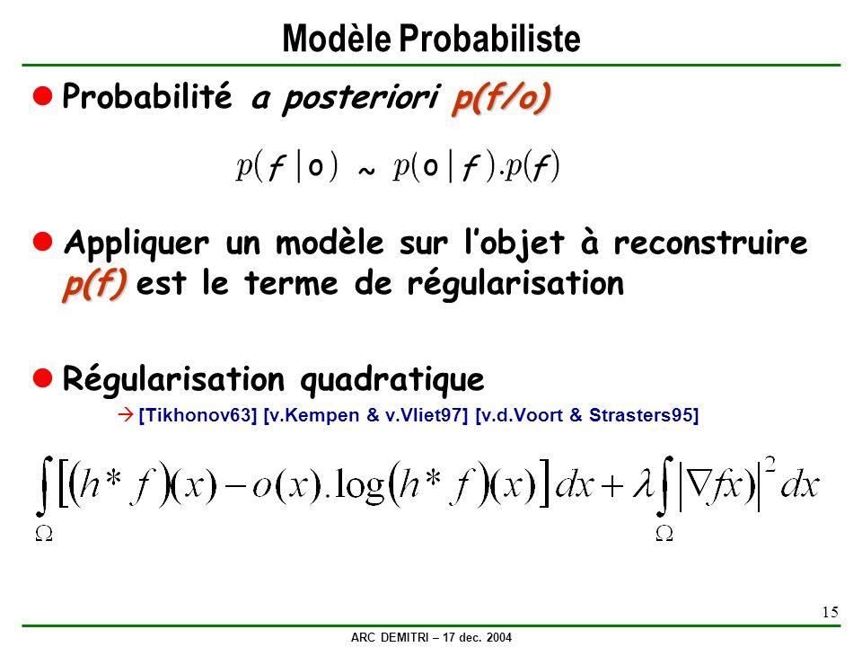 Modèle Probabiliste Probabilité a posteriori p(f/o)