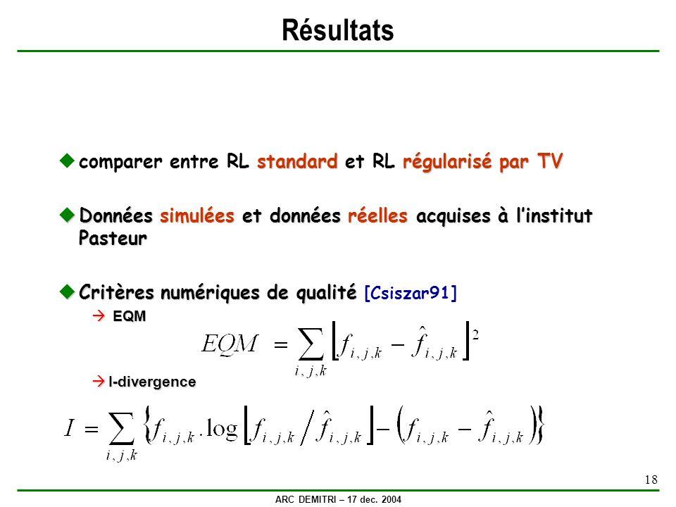Résultats comparer entre RL standard et RL régularisé par TV