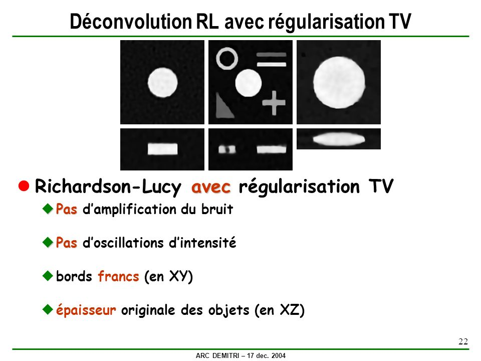 Déconvolution RL avec régularisation TV