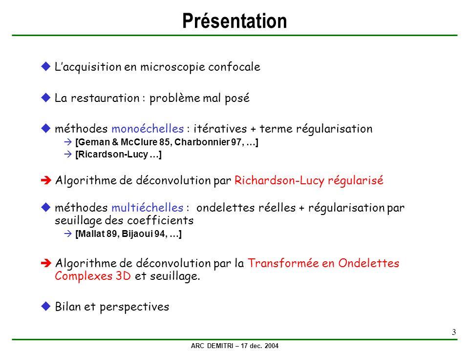 Présentation L'acquisition en microscopie confocale
