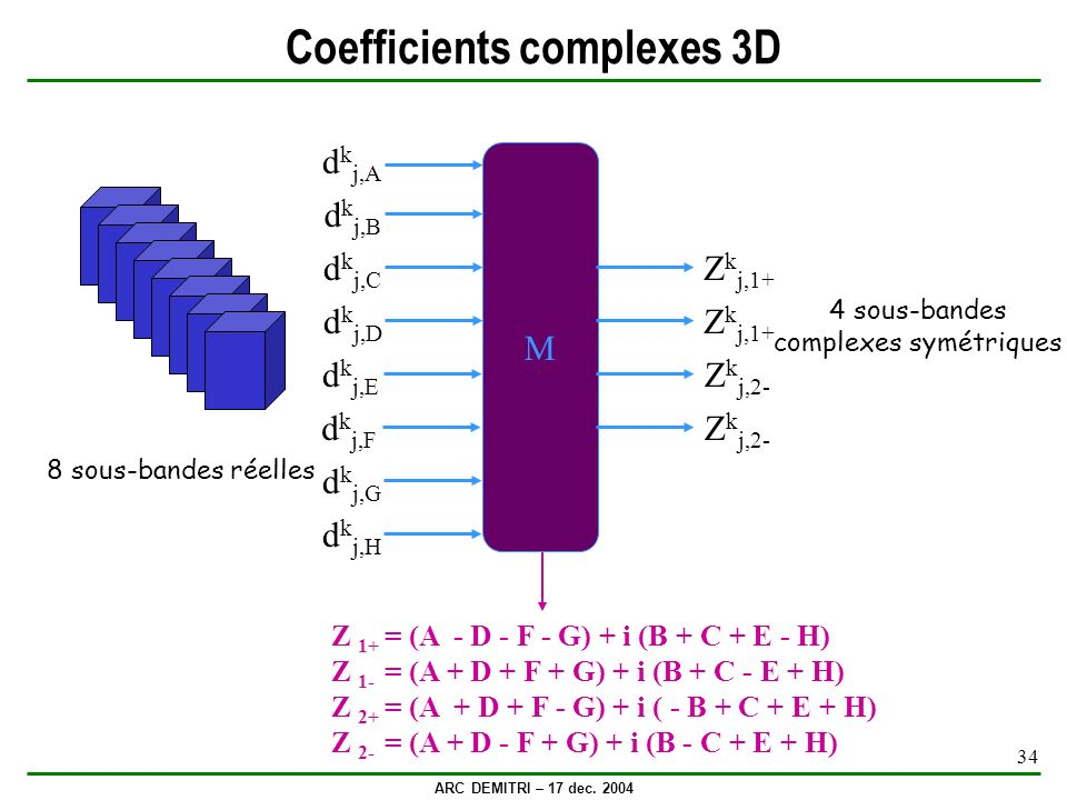 Coefficients complexes 3D
