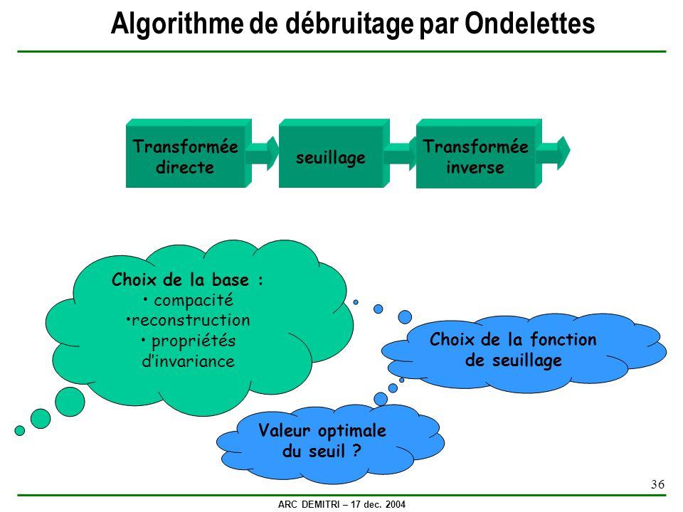 Algorithme de débruitage par Ondelettes