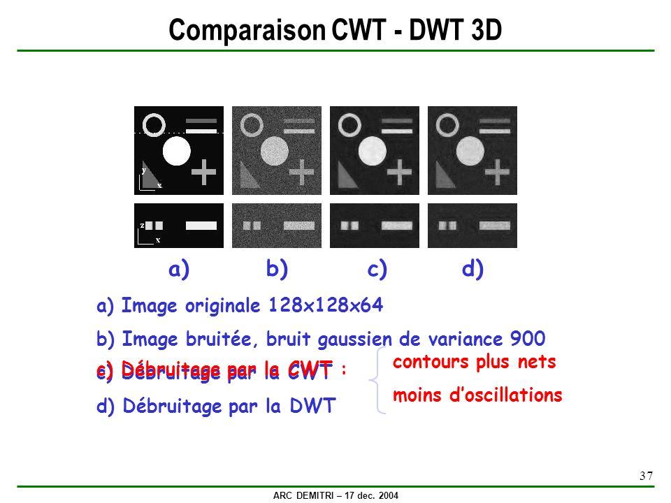 Comparaison CWT - DWT 3D a) b) c) d) a) Image originale 128x128x64