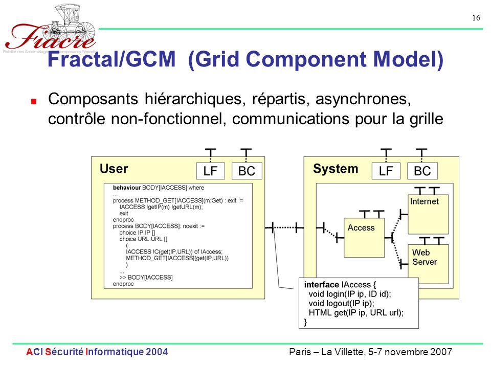 Fractal/GCM (Grid Component Model)