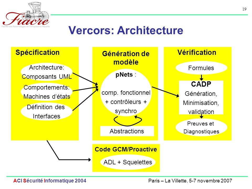 Vercors: Architecture