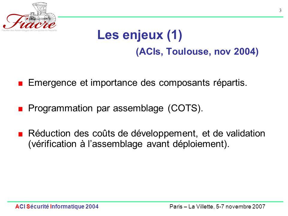 Les enjeux (1) (ACIs, Toulouse, nov 2004)