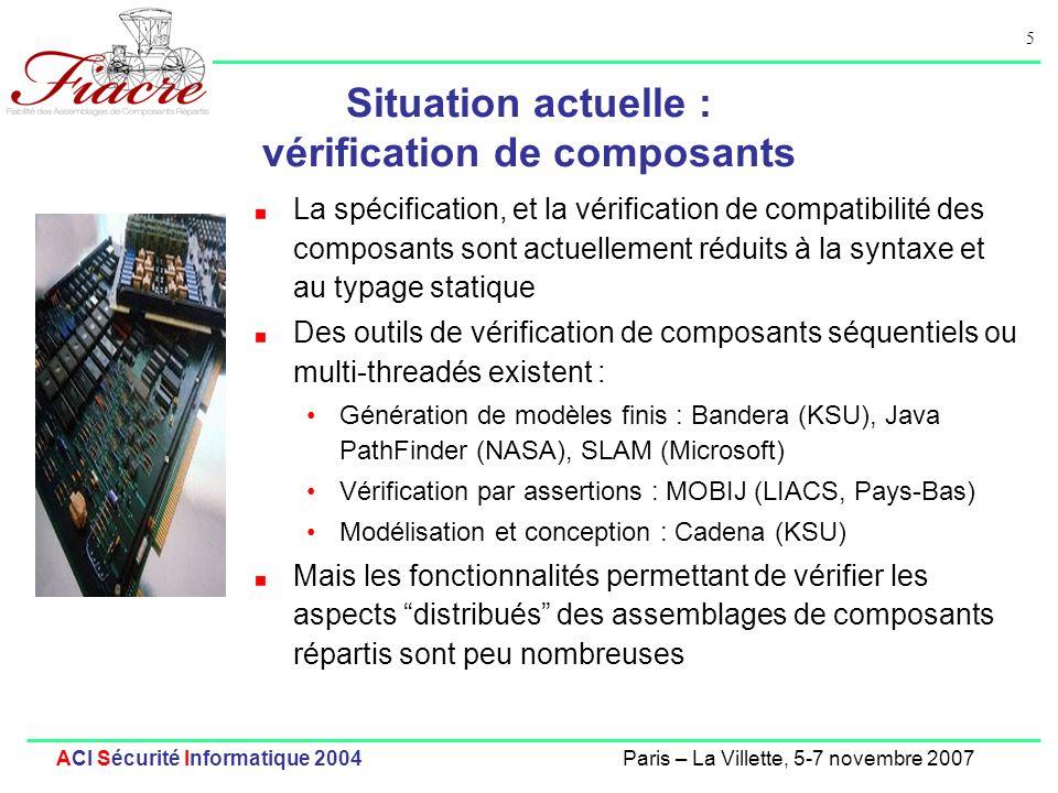 Situation actuelle : vérification de composants
