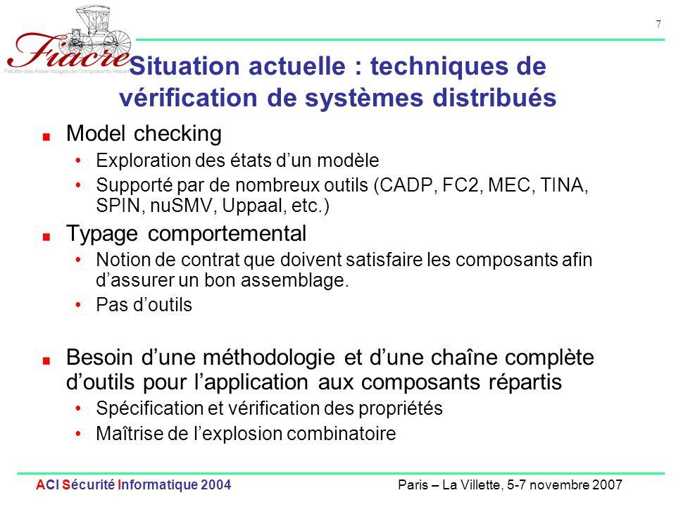 Situation actuelle : techniques de vérification de systèmes distribués
