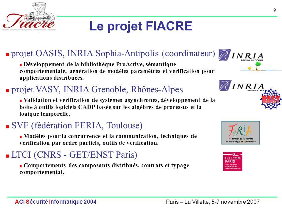 Le projet FIACRE projet OASIS, INRIA Sophia-Antipolis (coordinateur)