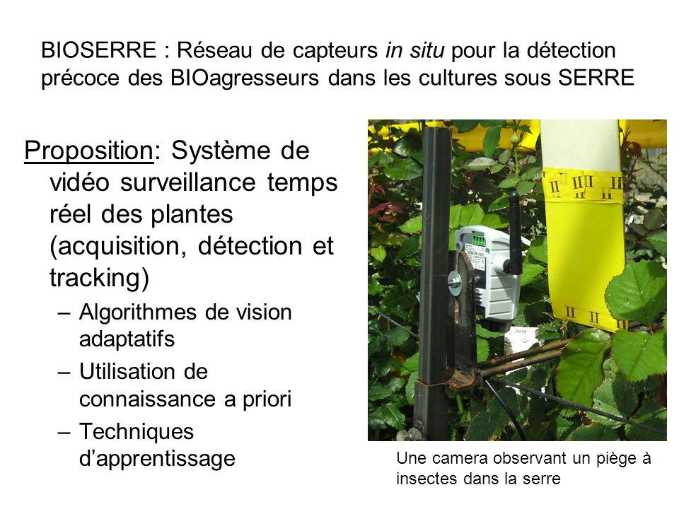 BIOSERRE : Réseau de capteurs in situ pour la détection précoce des BIOagresseurs dans les cultures sous SERRE