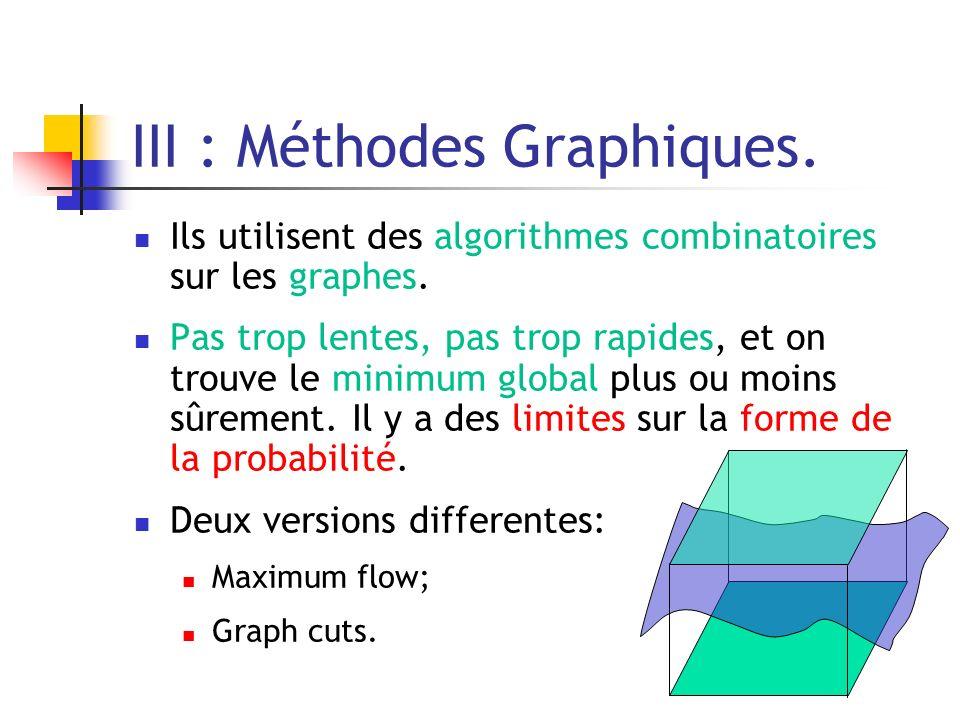 III : Méthodes Graphiques.