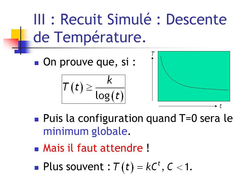 III : Recuit Simulé : Descente de Température.