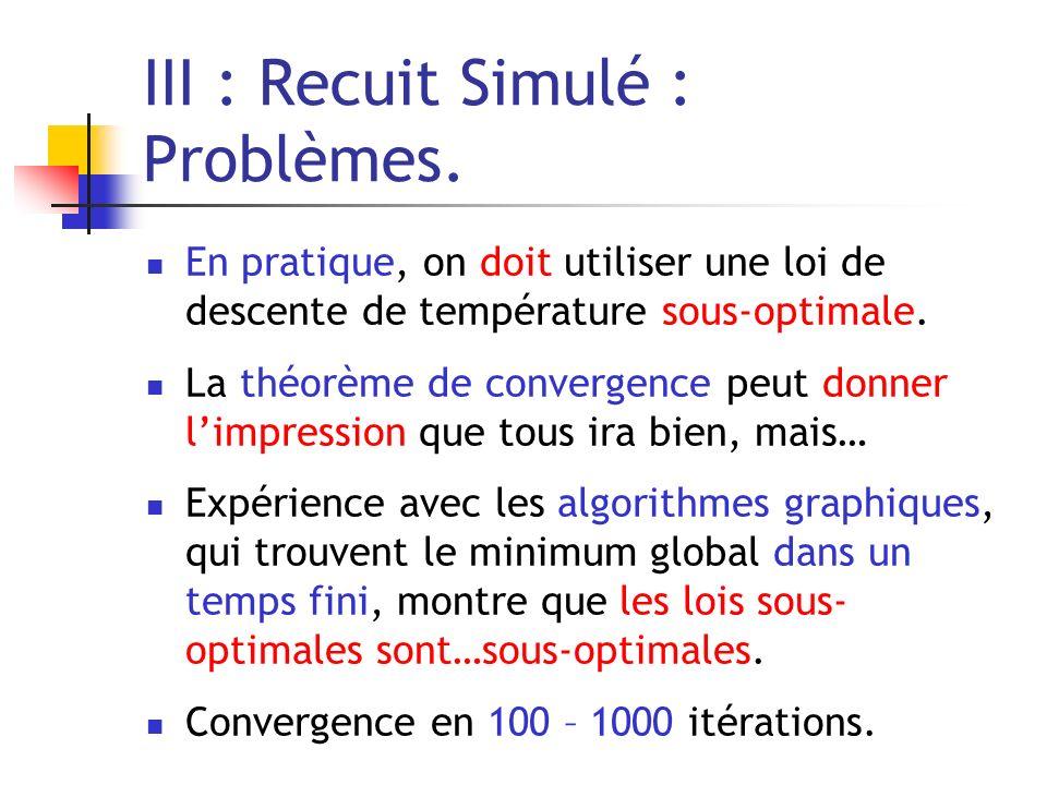 III : Recuit Simulé : Problèmes.