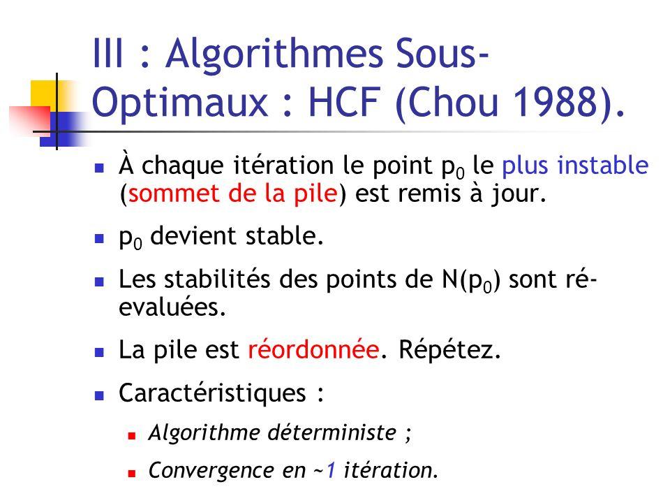 III : Algorithmes Sous- Optimaux : HCF (Chou 1988).