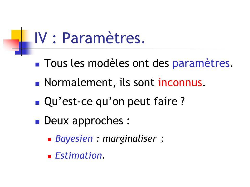 IV : Paramètres. Tous les modèles ont des paramètres.