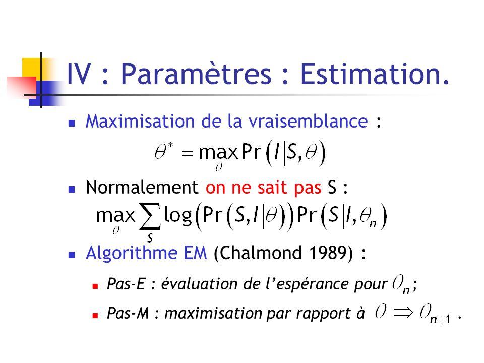 IV : Paramètres : Estimation.