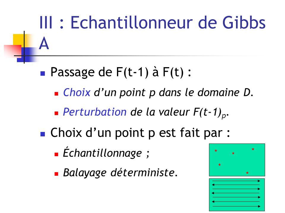 III : Echantillonneur de Gibbs A