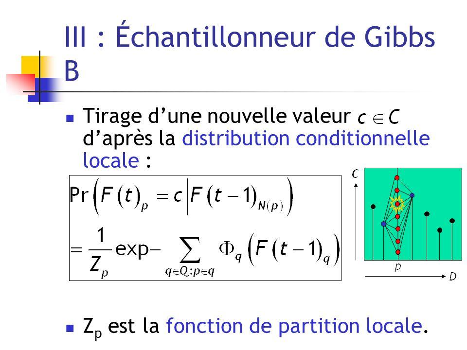 III : Échantillonneur de Gibbs B