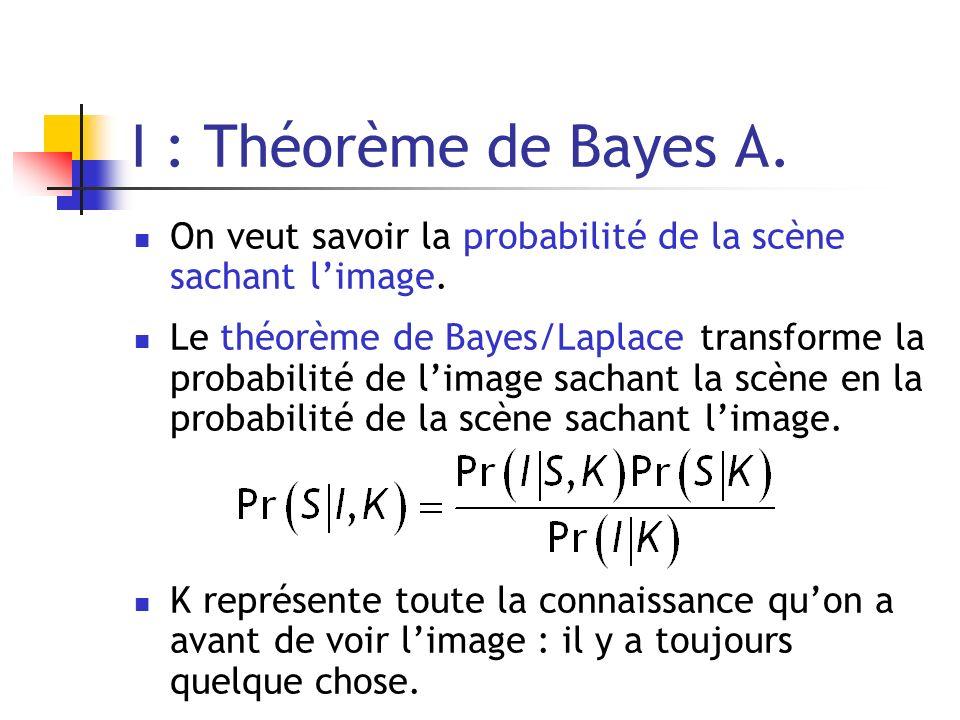 I : Théorème de Bayes A.On veut savoir la probabilité de la scène sachant l'image.