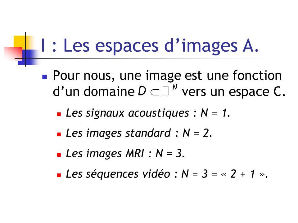 I : Les espaces d'images A.