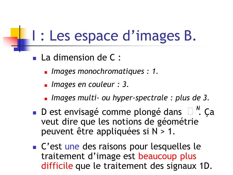 I : Les espace d'images B.